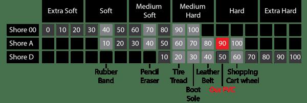 durometer-01-1