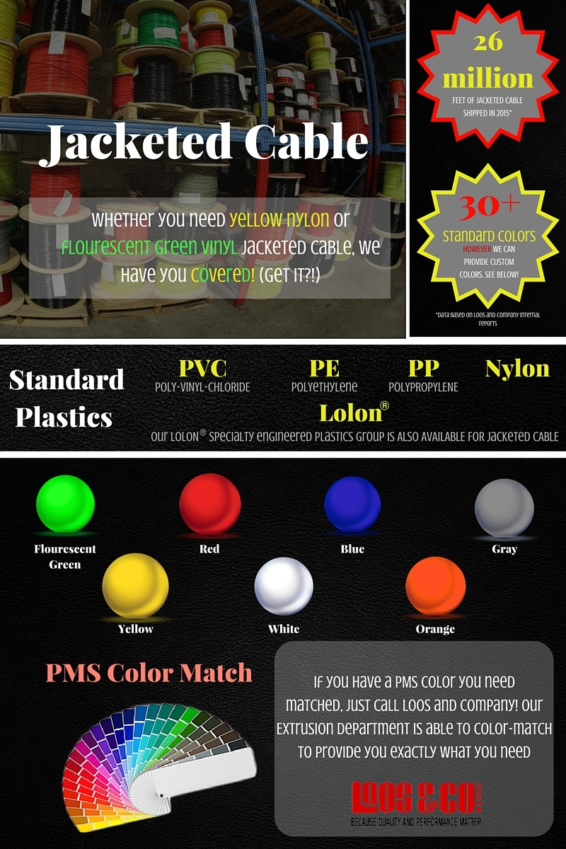 jacketed_cable_infographic.jpg